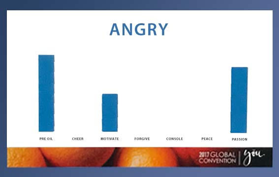Global convention ANGRY