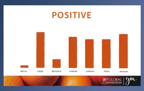 Global convention POSITIVE